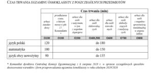 Screenshot_2020-06-05 egzamin - WP Poczta(2)
